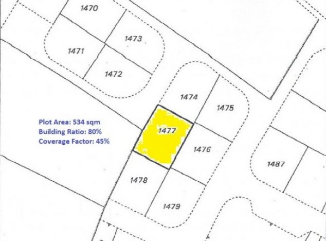 Buy Land 9425 in Nicosia
